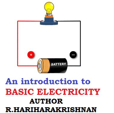 The nuclear energy introduction of an essay